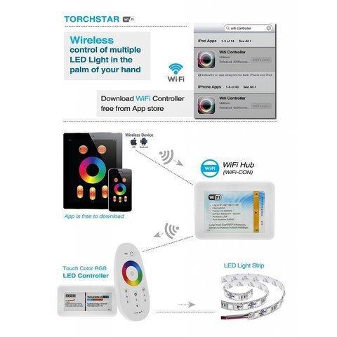 Контролер з тачпультом HTL-025 (RGB, 5050, 3528, 216 Вт) - Перегляд 3